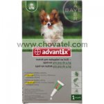 ADVANTIX pro psy Spot-on 1x0,4ml do 4kg